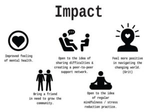 Impact diagram